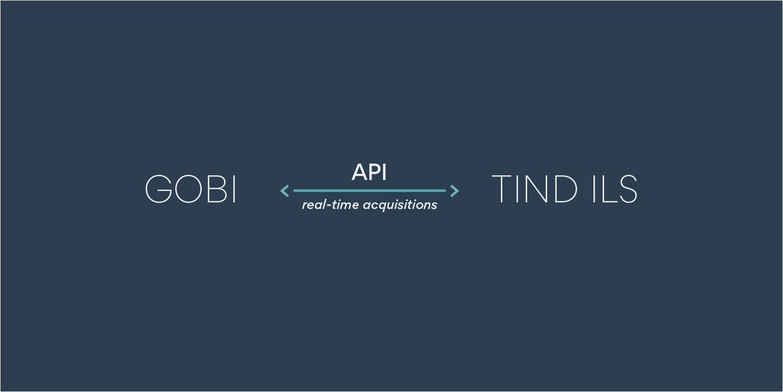 TIND_GOBI